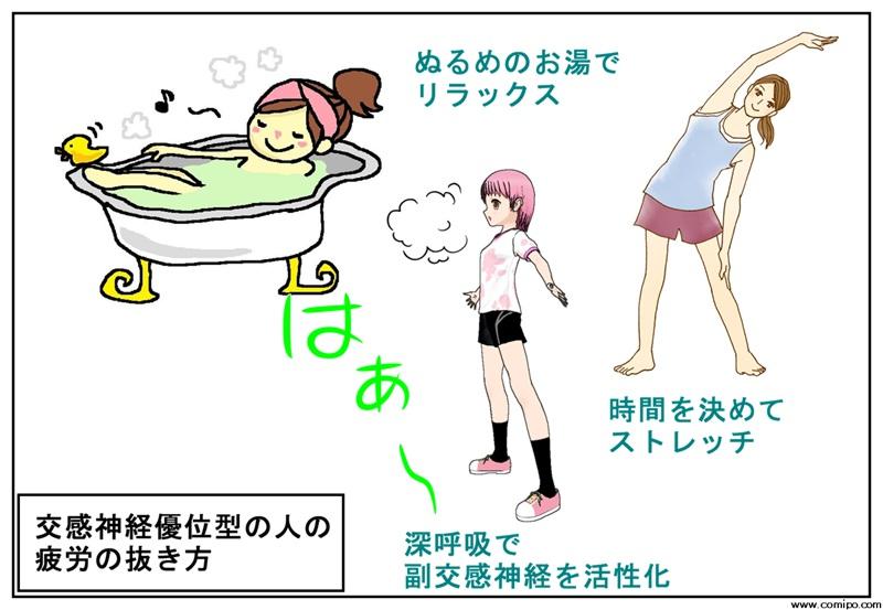 疲れの取り方(交感神経優位型)
