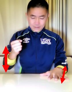 左右の手の異なる動作2の基本動作